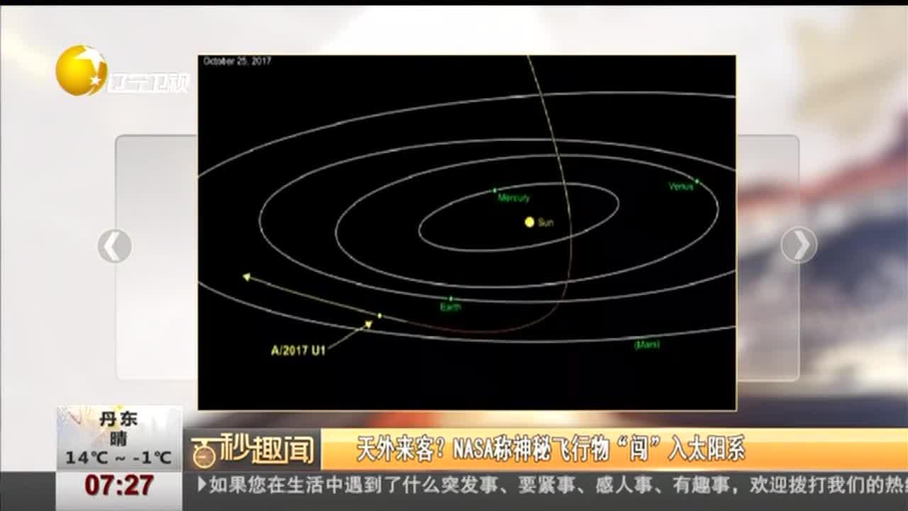 """天外来客?NASA称神秘飞行物""""闯""""入太阳系"""